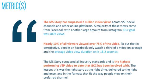 MS Awareness video metrics